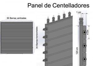 Panel de Centelladores